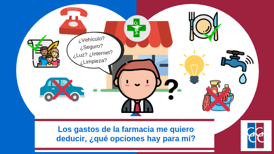Gastos de farmacia deducibles