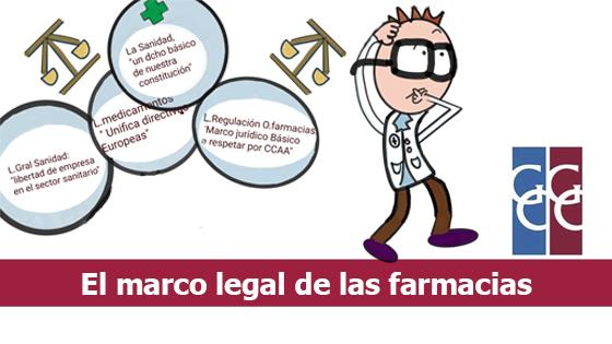 marco legal de las farmacias