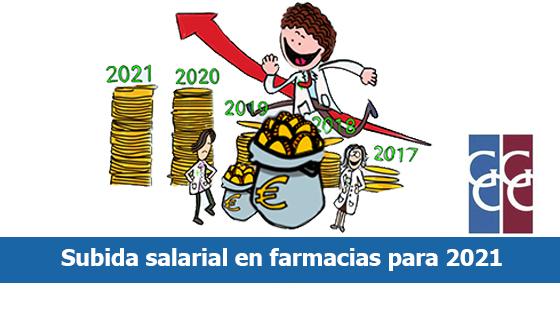 subida salarial farmacias 2021
